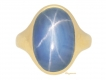 alt='front view Antique solitaire star sapphire ring, circa 1900.'